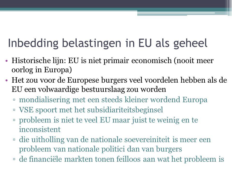 Inbedding belastingen in EU als geheel