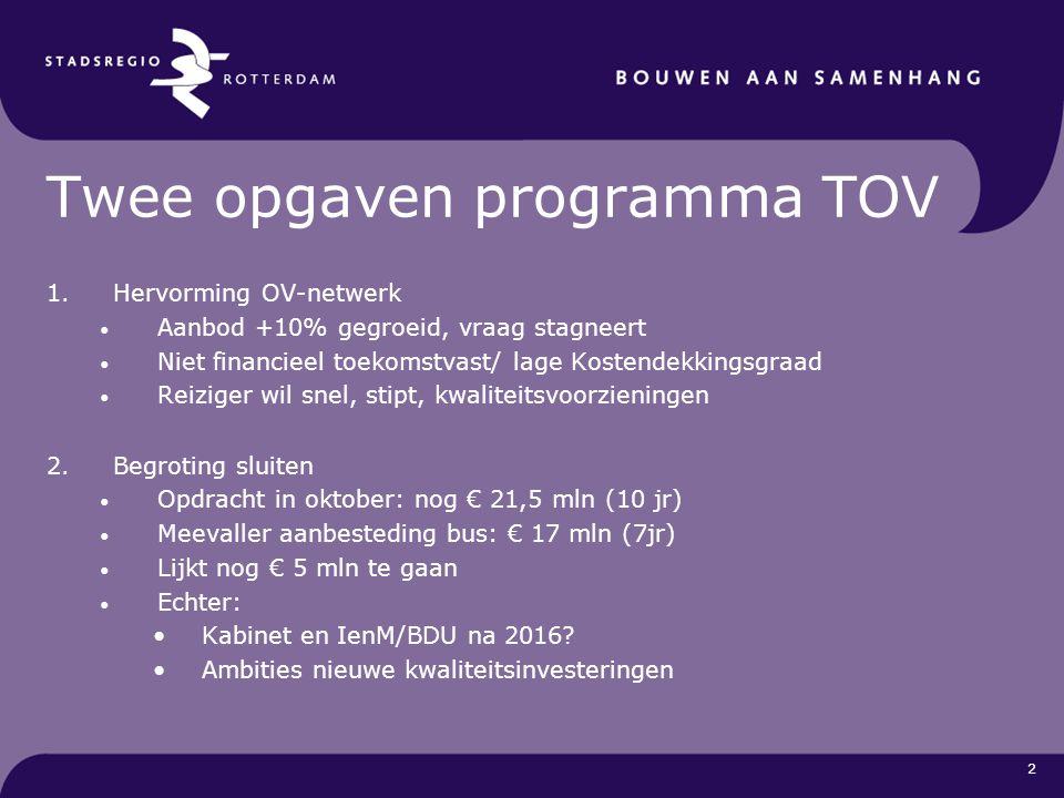Twee opgaven programma TOV