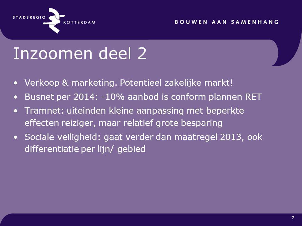 Inzoomen deel 2 Verkoop & marketing. Potentieel zakelijke markt!