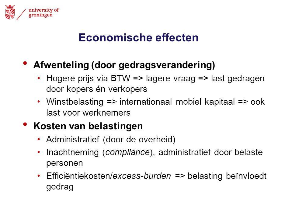 Economische effecten Afwenteling (door gedragsverandering)