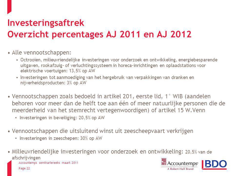 Investeringsaftrek Overzicht percentages AJ 2011 en AJ 2012