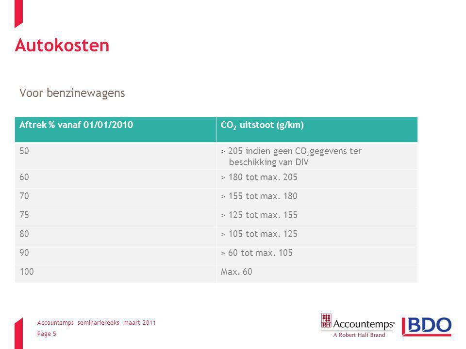 Autokosten Voor benzinewagens Aftrek % vanaf 01/01/2010