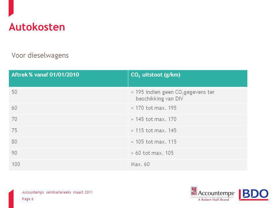 Autokosten Voor dieselwagens Aftrek % vanaf 01/01/2010