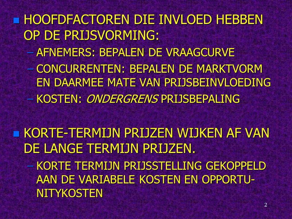 HOOFDFACTOREN DIE INVLOED HEBBEN OP DE PRIJSVORMING: