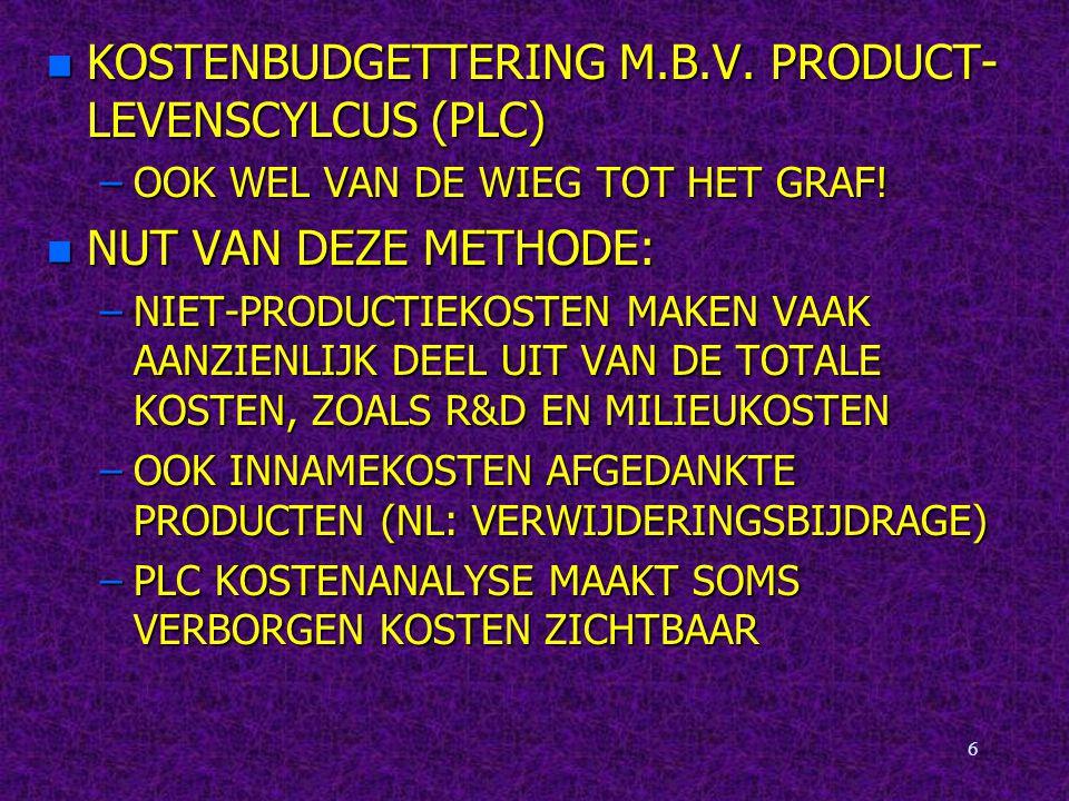 KOSTENBUDGETTERING M.B.V. PRODUCT-LEVENSCYLCUS (PLC)