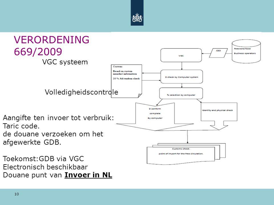 VERORDENING 669/2009 VGC systeem Volledigheidscontrole