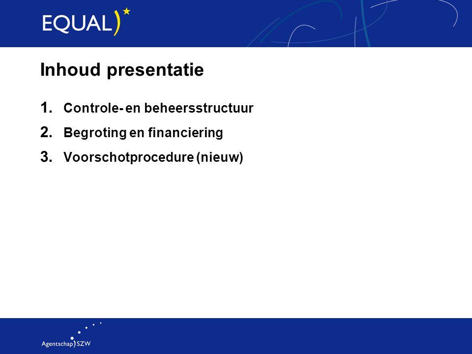 Inhoud presentatie Controle- en beheersstructuur