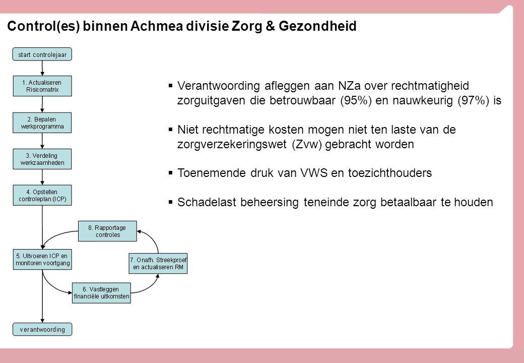 Control(es) binnen Achmea divisie Zorg & Gezondheid