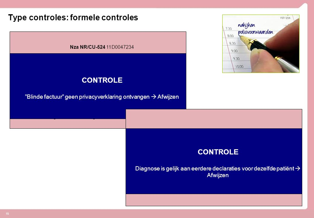Type controles: formele controles