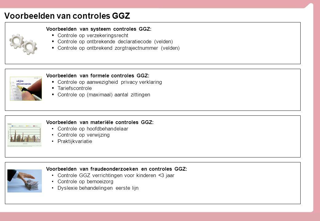Voorbeelden van controles GGZ