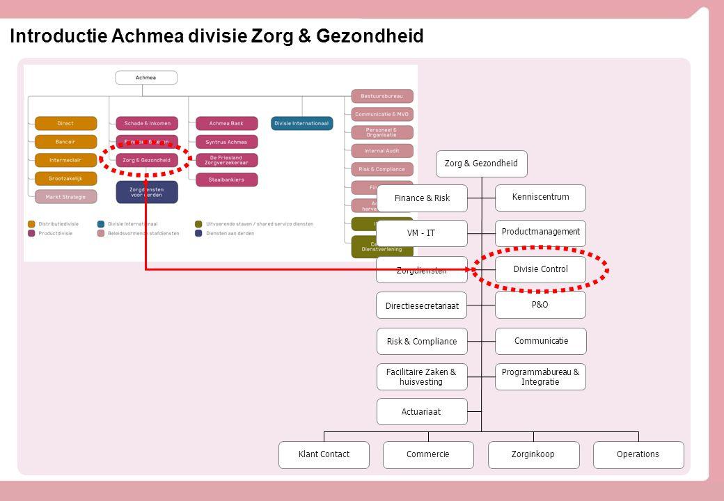 Introductie Achmea divisie Zorg & Gezondheid
