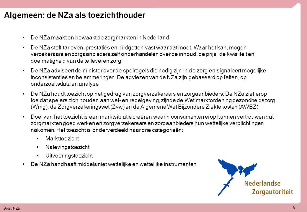 Algemeen: de NZa als toezichthouder