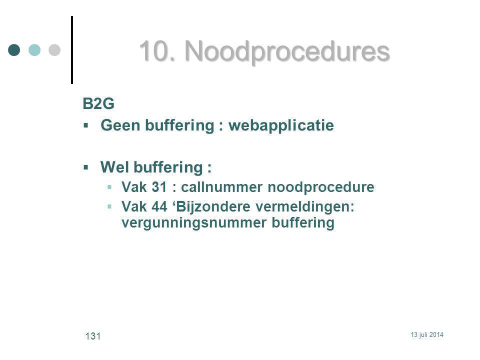 10. Noodprocedures B2G Geen buffering : webapplicatie Wel buffering :
