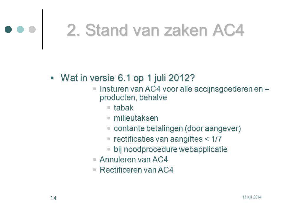 2. Stand van zaken AC4 Wat in versie 6.1 op 1 juli 2012