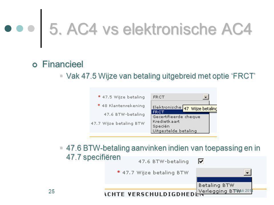 5. AC4 vs elektronische AC4 Financieel
