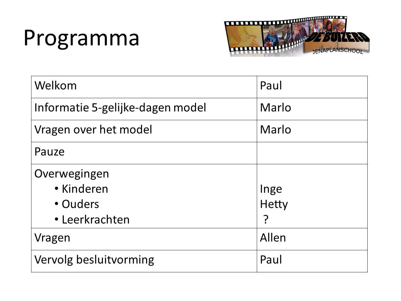 Programma Welkom Paul Informatie 5-gelijke-dagen model Marlo