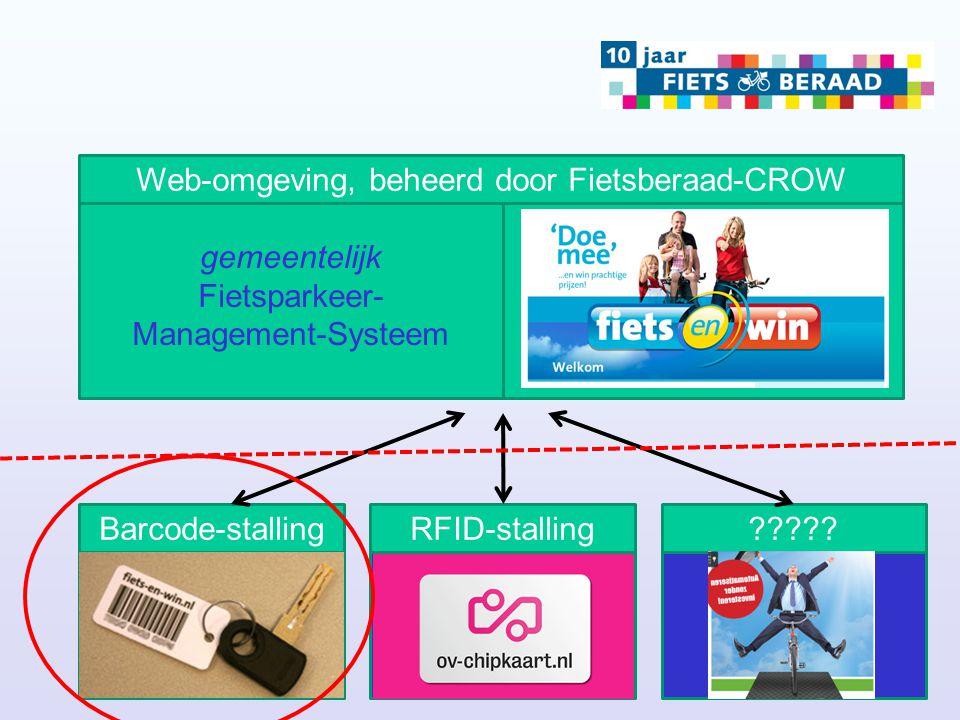 Web-omgeving, beheerd door Fietsberaad-CROW