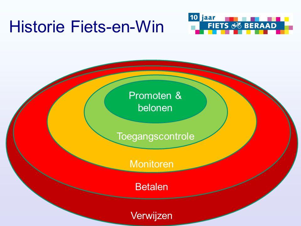Historie Fiets-en-Win