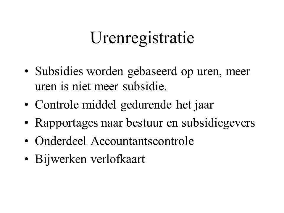 Urenregistratie Subsidies worden gebaseerd op uren, meer uren is niet meer subsidie. Controle middel gedurende het jaar.