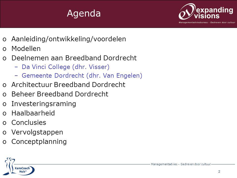 Agenda Aanleiding/ontwikkeling/voordelen Modellen