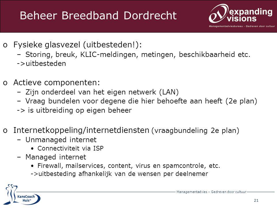 Beheer Breedband Dordrecht
