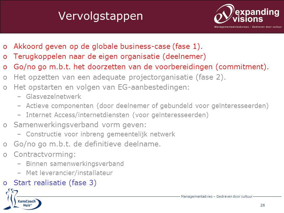 Vervolgstappen Akkoord geven op de globale business-case (fase 1).