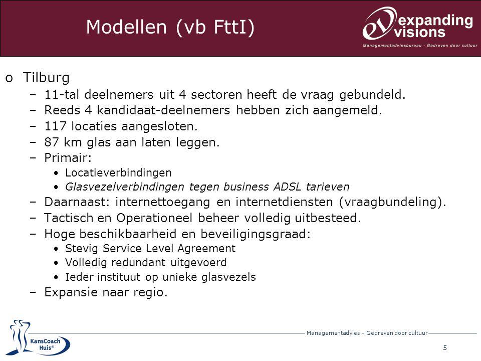 Modellen (vb FttI) Tilburg