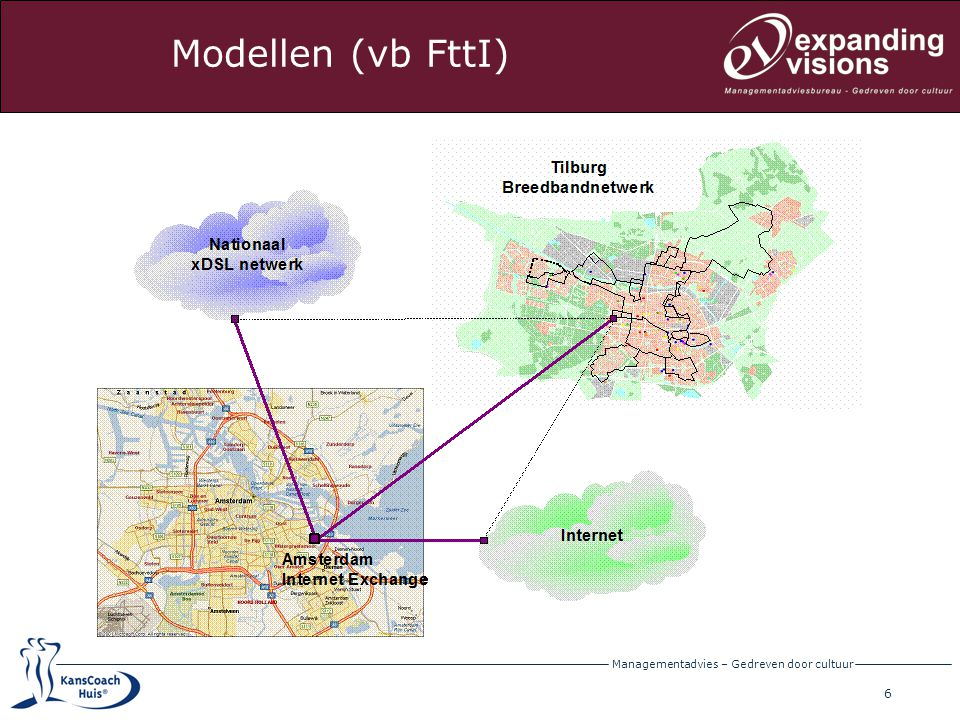 Modellen (vb FttI)