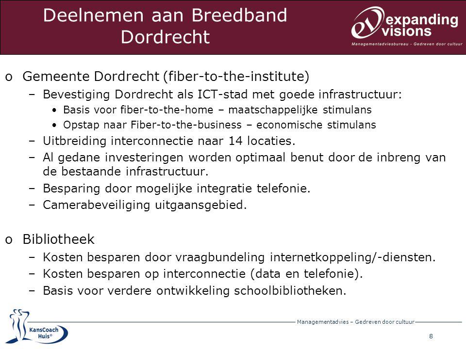 Deelnemen aan Breedband Dordrecht