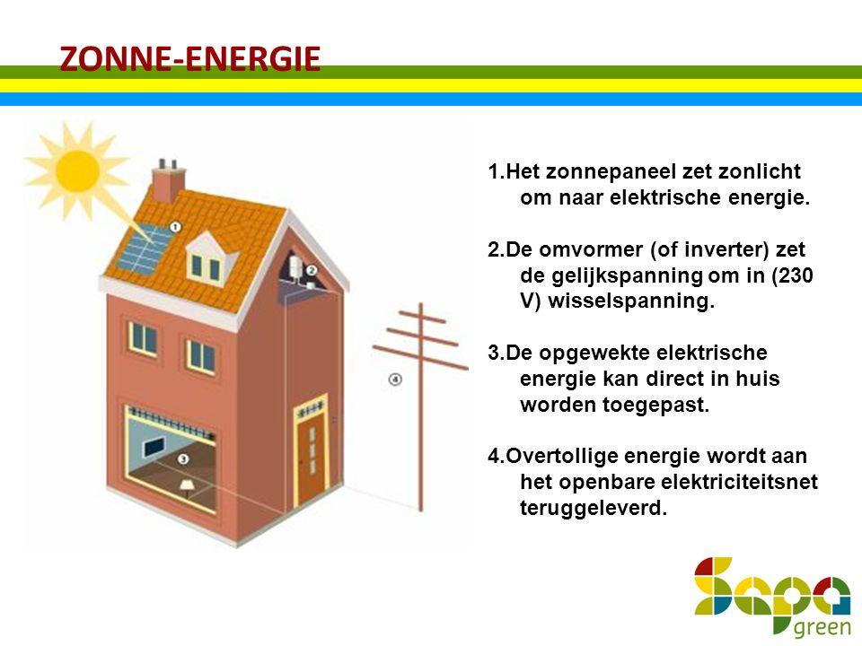 ZONNE-ENERGIE 1.Het zonnepaneel zet zonlicht om naar elektrische energie.
