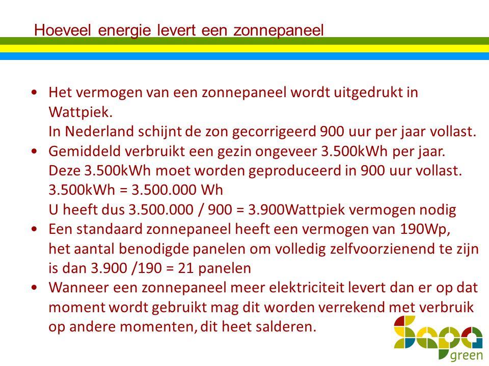 Hoeveel energie levert een zonnepaneel