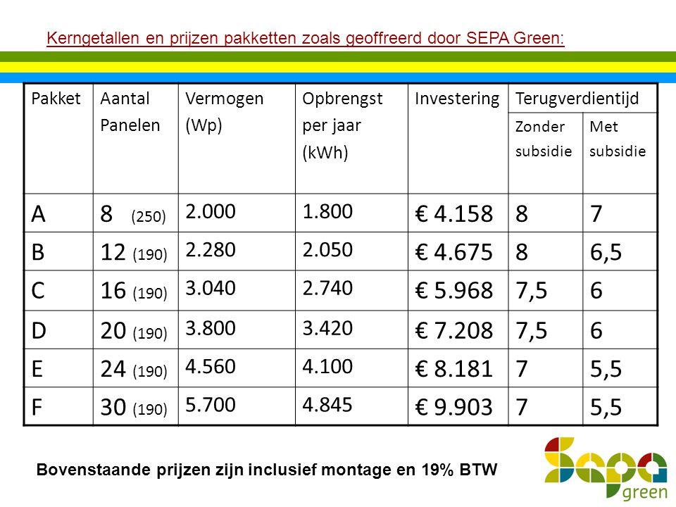 Kerngetallen en prijzen pakketten zoals geoffreerd door SEPA Green: