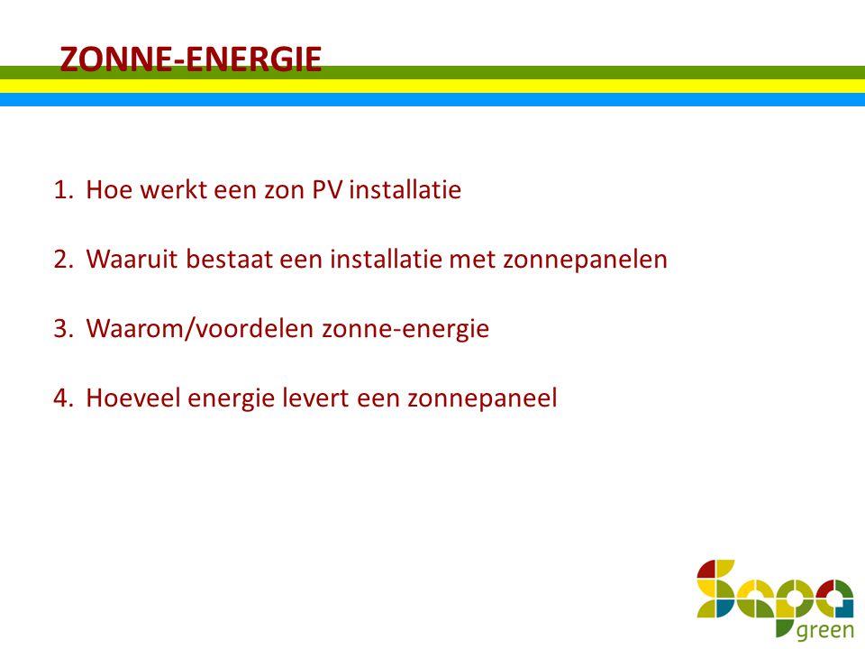 ZONNE-ENERGIE Hoe werkt een zon PV installatie
