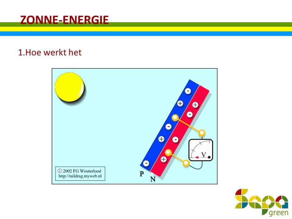ZONNE-ENERGIE Hoe werkt het