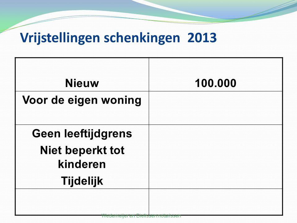 Vrijstellingen schenkingen 2013