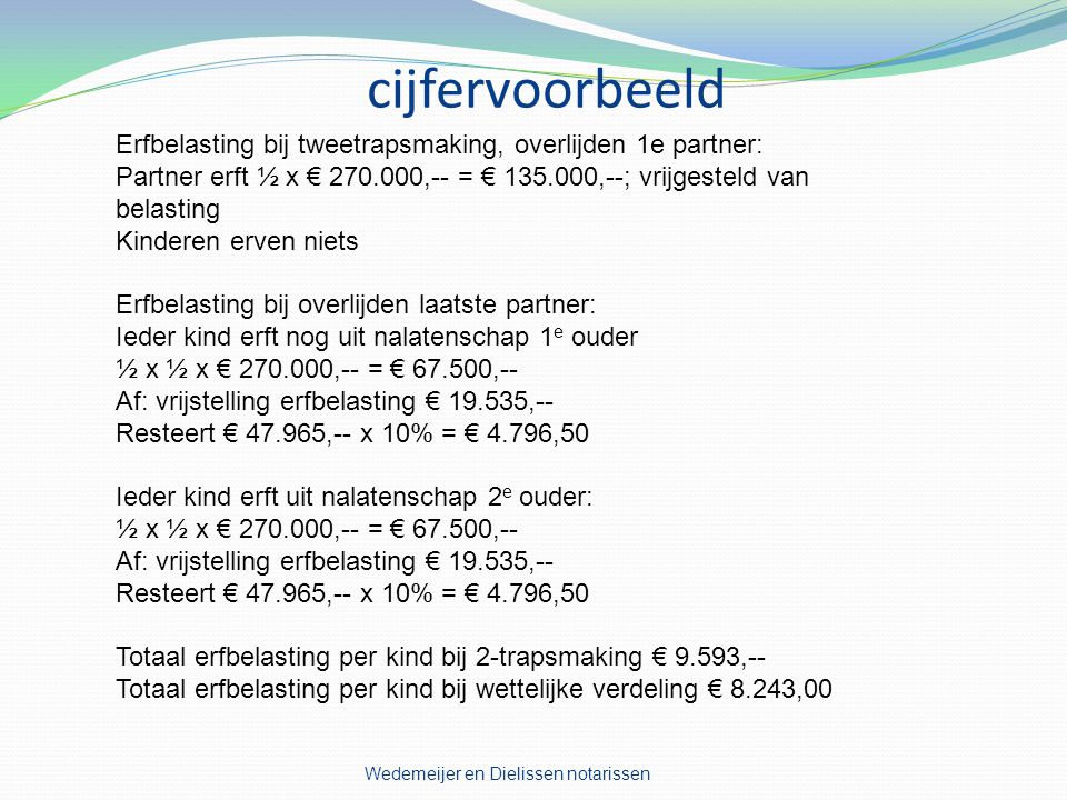 cijfervoorbeeld Erfbelasting bij tweetrapsmaking, overlijden 1e partner: Partner erft ½ x € 270.000,-- = € 135.000,--; vrijgesteld van belasting.