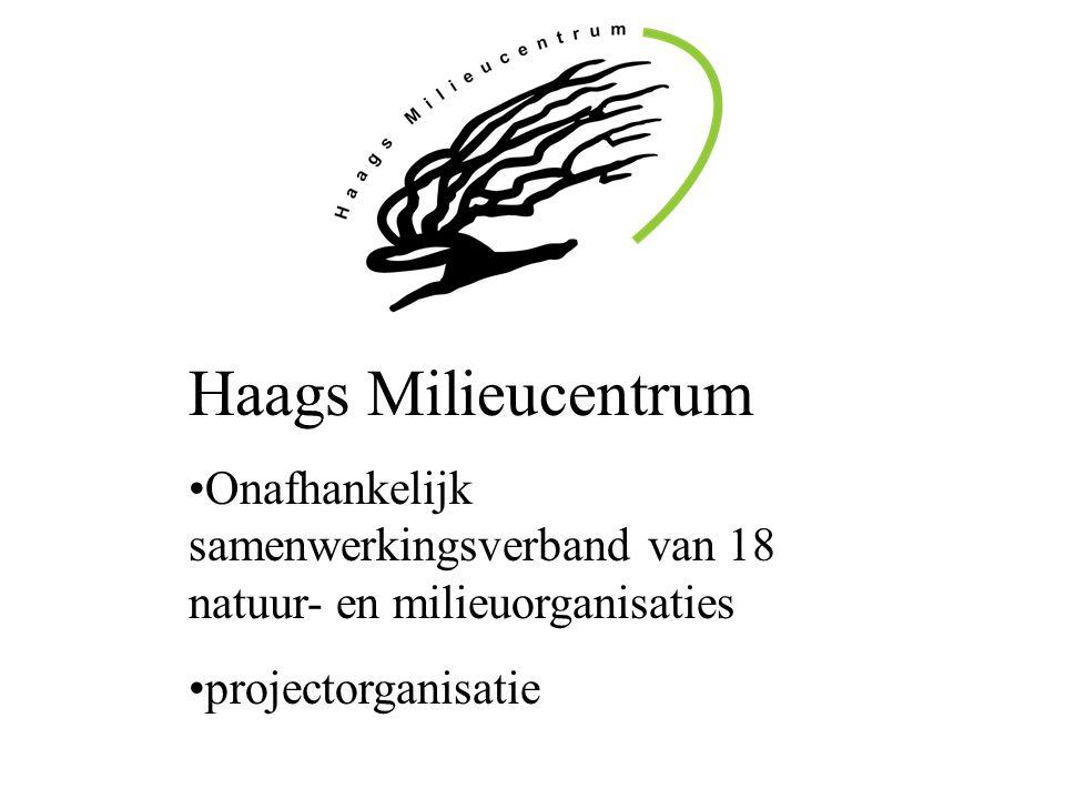Haags Milieucentrum Onafhankelijk samenwerkingsverband van 18 natuur- en milieuorganisaties.