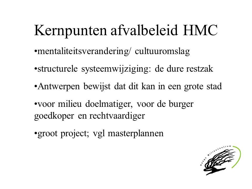 Kernpunten afvalbeleid HMC