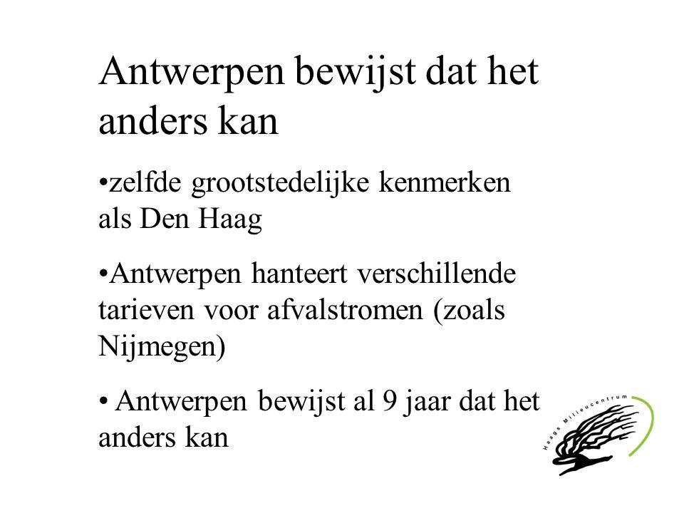 Antwerpen bewijst dat het anders kan