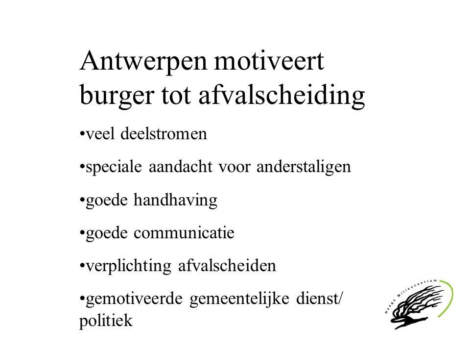 Antwerpen motiveert burger tot afvalscheiding