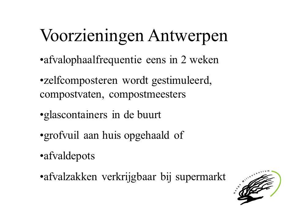 Voorzieningen Antwerpen
