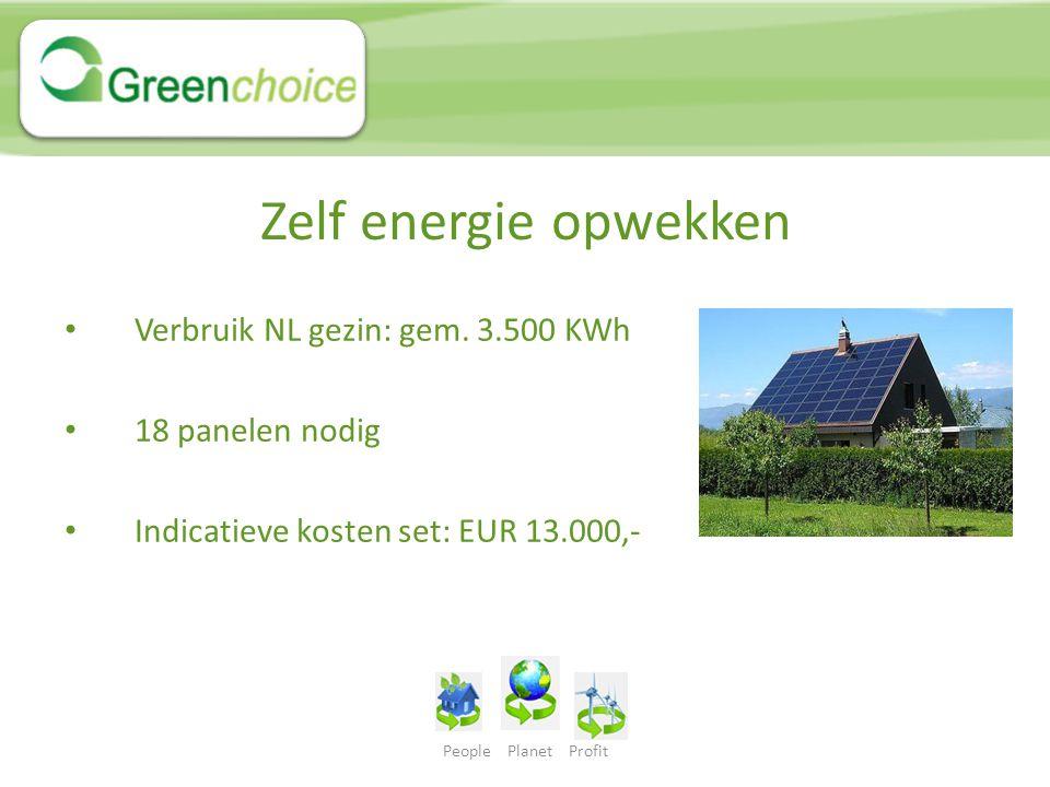 Zelf energie opwekken Verbruik NL gezin: gem. 3.500 KWh