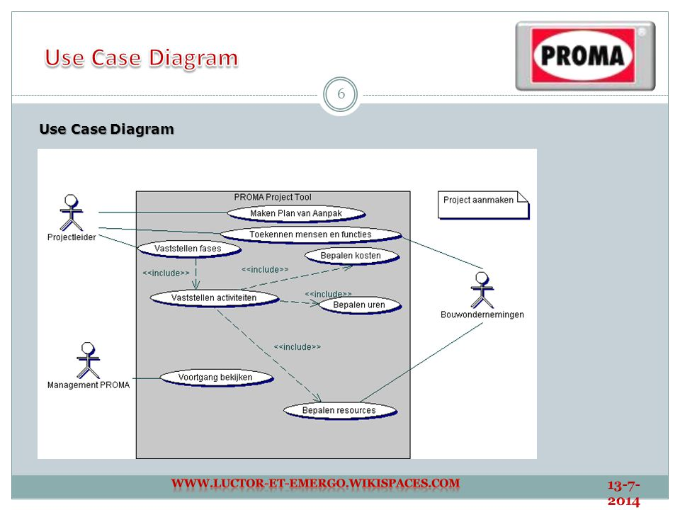 Use Case Diagram Use Case Diagram