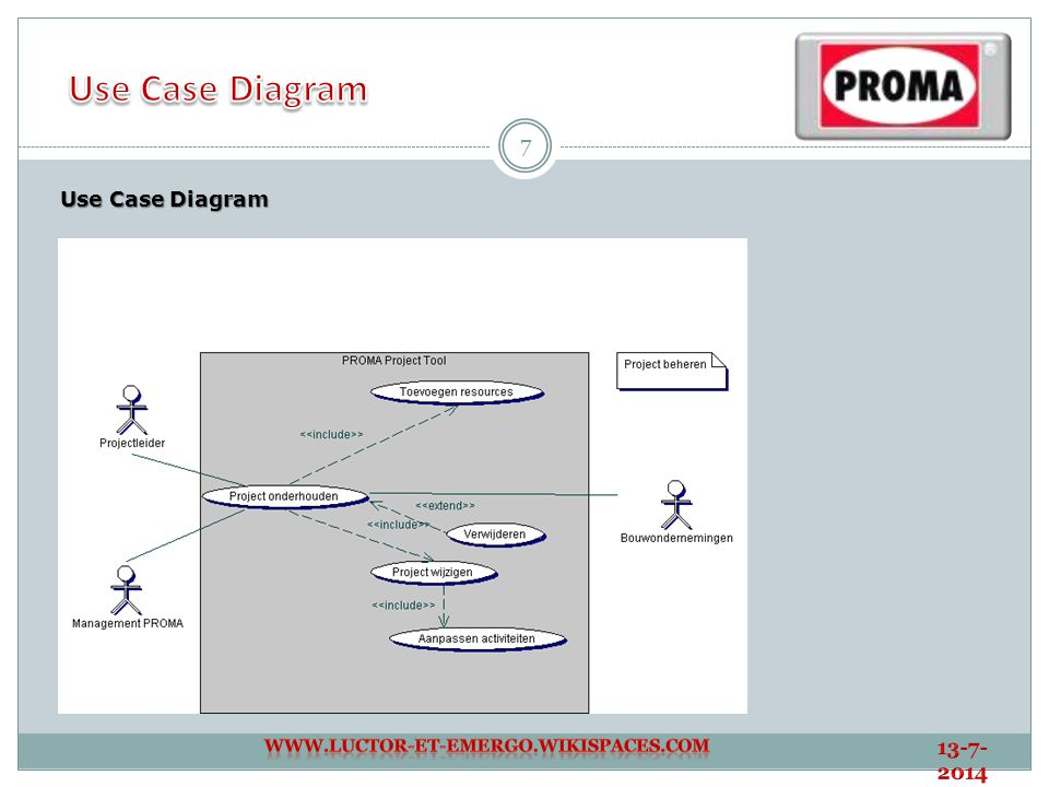 Use Case Diagram Use Case Diagram 4-4-2017