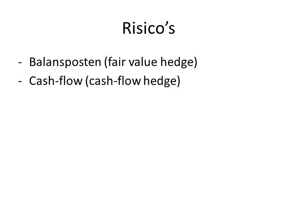 Risico's Balansposten (fair value hedge) Cash-flow (cash-flow hedge)