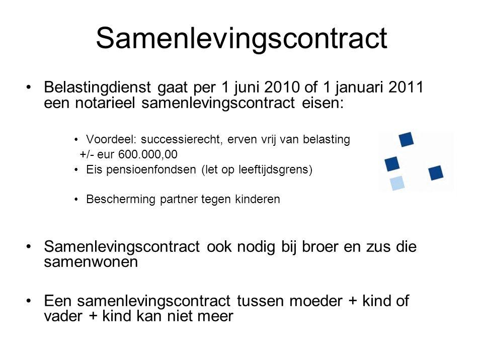 Samenlevingscontract