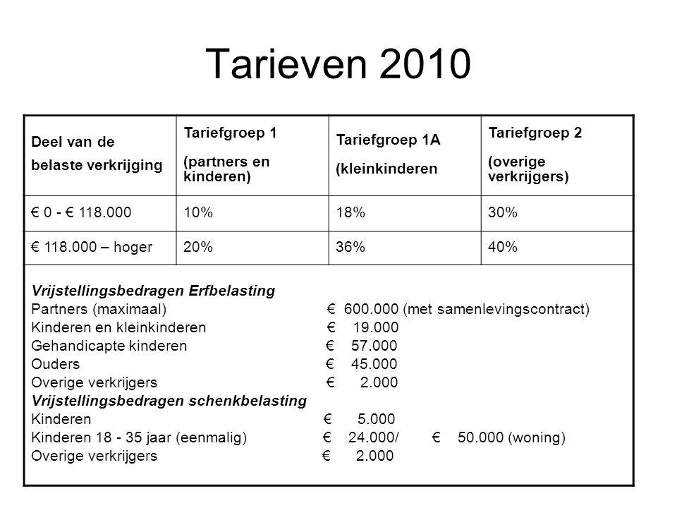 Tarieven 2010 Deel van de belaste verkrijging