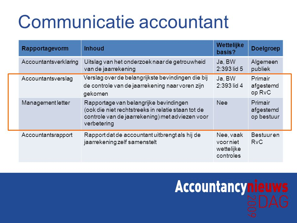Communicatie accountant