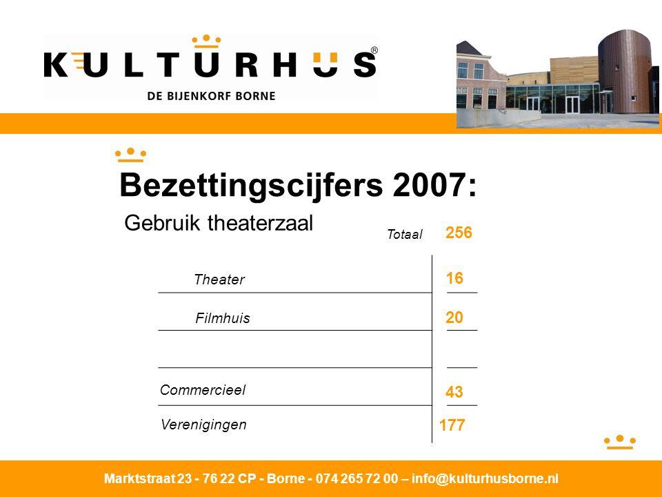 Bezettingscijfers 2007: Gebruik theaterzaal 256 16 20 43 177 Theater