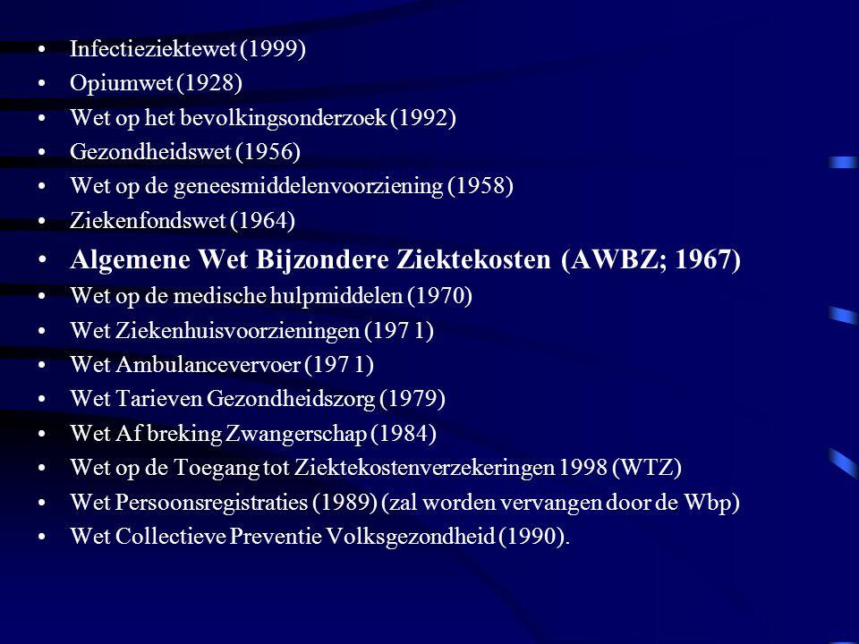 Algemene Wet Bijzondere Ziektekosten (AWBZ; 1967)
